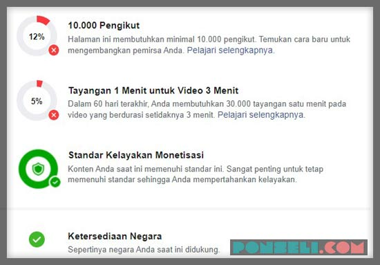 Status Kelayakan Video Facebook