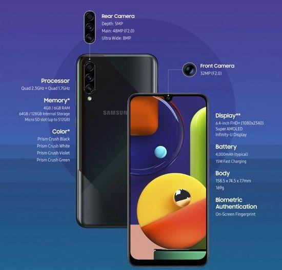 Spesifikasi Samsung A50S