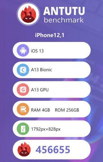 Skor Antutu iPhone 11