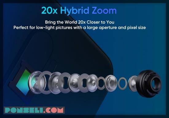 Kamera Realme X2 Pro